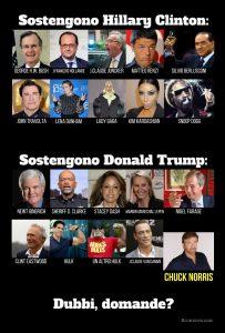 elenco di personalità che sostengono Clinton o Trump. Trump vince, grazie a Chuck Norris
